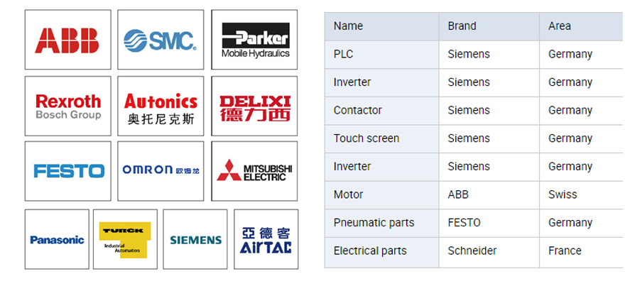 electrical-components